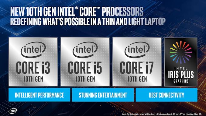 Intel iGPU Iris Pro Plus Ice Lake generacion 10 gran rendimeinto in4 asistencia noticias