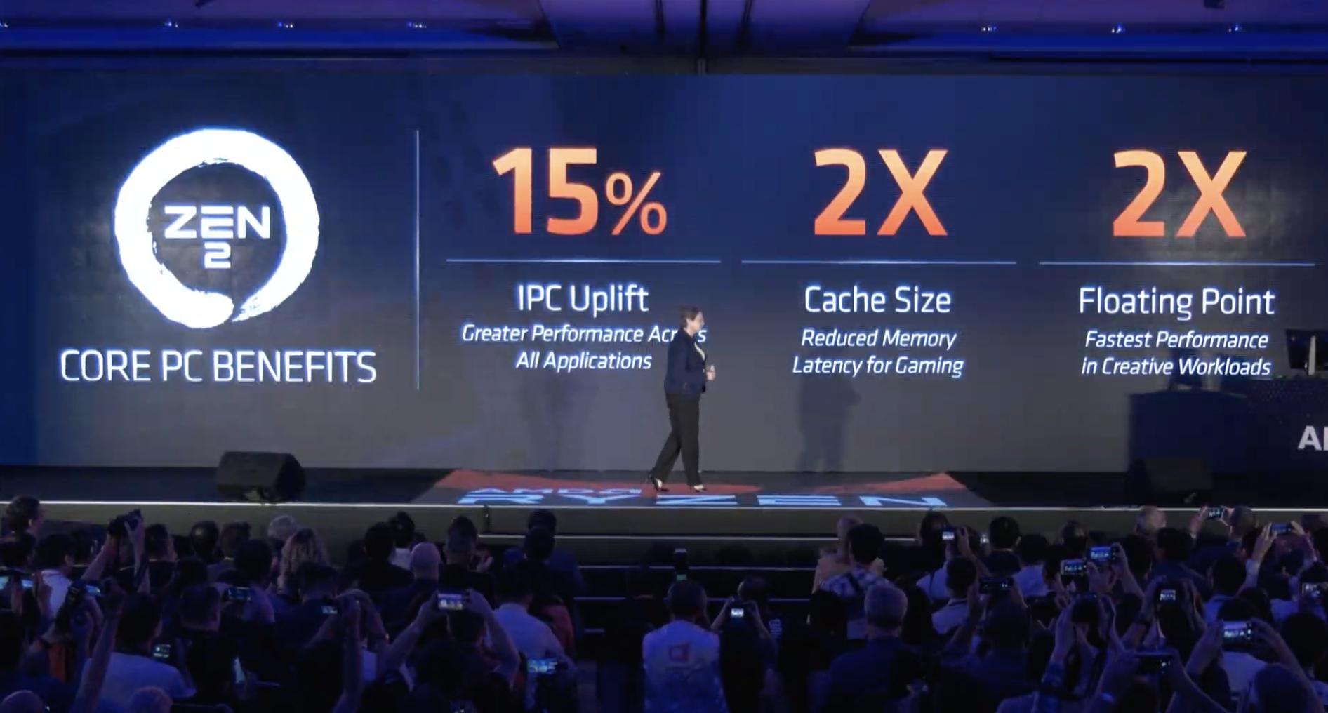 Ryzen -10 3000 3600X 3700X 3800X 7nm Zen2 Computex 2019 historica conferencia Lisa Su AMD in4 noticias granada