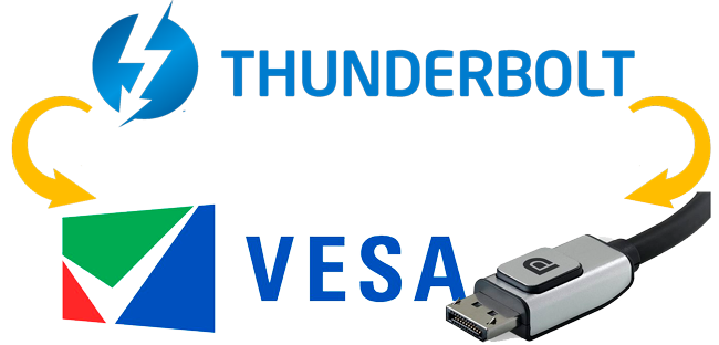 VESA aprueba Display Port 2 hasta 80Gbps con tecnologia ThunderBolt 3 in4 noticias
