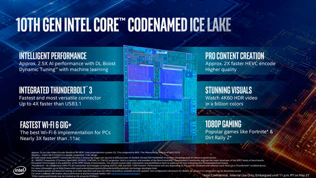 intel Ice Lake RoadMap 2020 in4 noticias